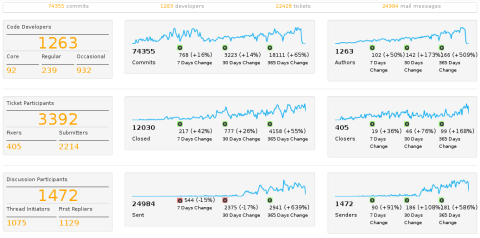 openstack-new-dashboard