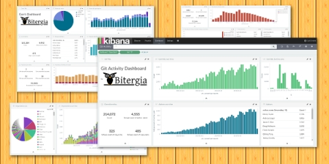 Bitergia Kibana dashboards screenshots