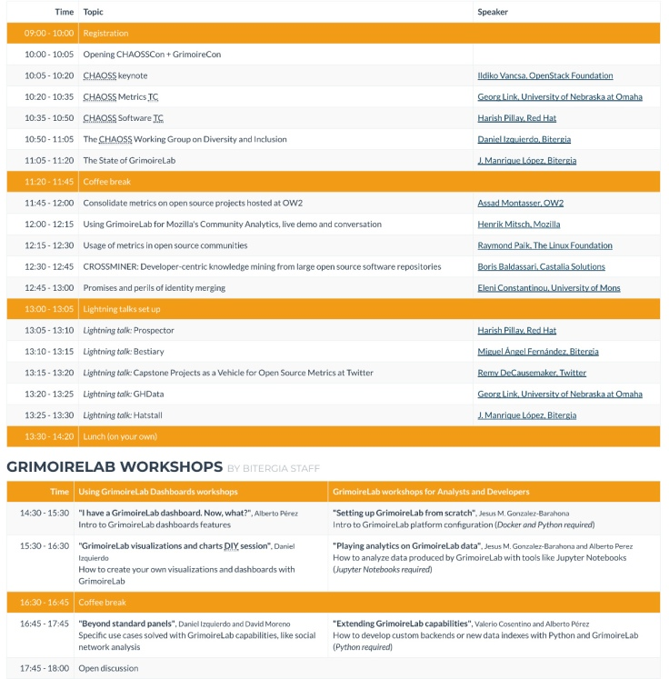 CHAOSSCon full schedule, from 9am to 6pm, on February, 2, 2018